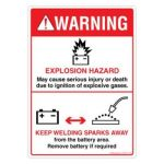 Safety Sign Store DS201-A6V-01 Warning: Battery Explosion Hazard Sign Board